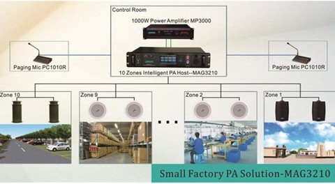 MAG3210 - Small Factory PA Solution