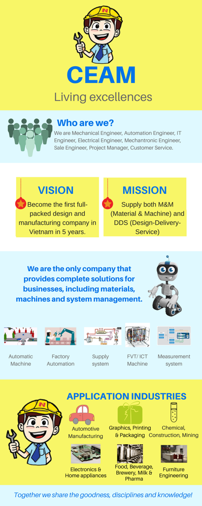 Creative Engineering Automation & Measurement - Solutions for the Industry 4.0