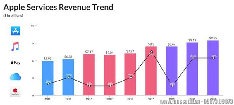 Mục sở thị các hãng đang làm gì để kích cầu và gia tăng doanh số khi thị trường bảo hòa - 09873.09873