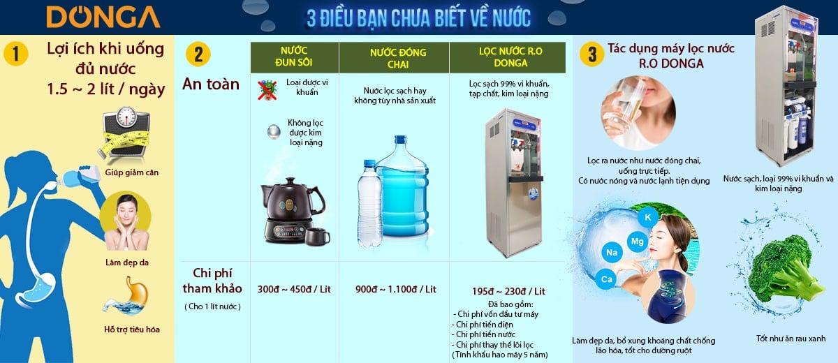 donga_mota_may loc nuoc nong lanh donga dad 5001 03