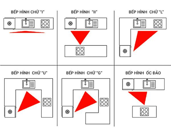 8 lưu ý khi thiết kế nội thất phòng bếp - 04