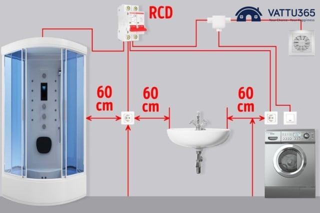Cách bố trí ổ cắm điện trong nhà tắm
