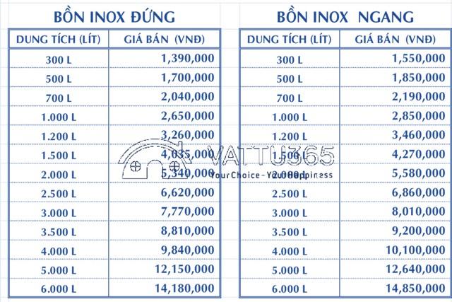 Giá bồn chứa nước Inox Sơn Hà