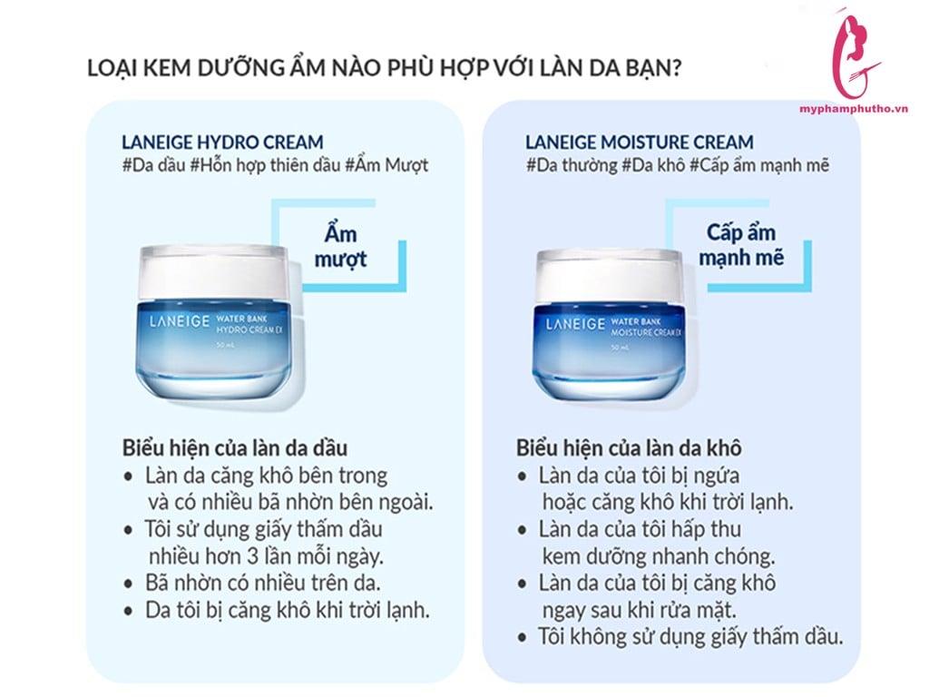 ai nên sử dụng Kem dưỡng ẩm Laneige Water Bank Moisture Cream EX