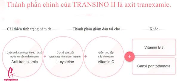 công dụng trị nám Tranexamic acid