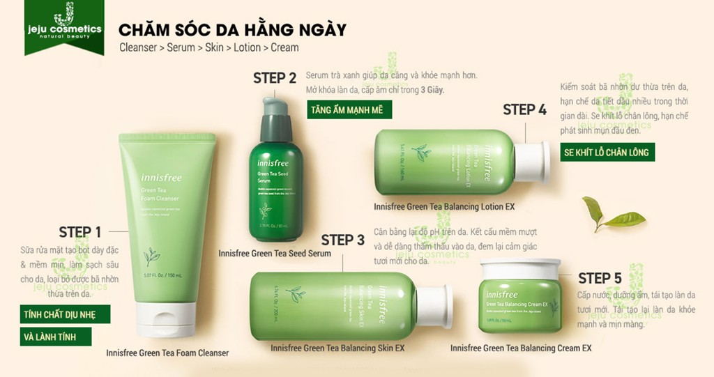 bộ Trà Xanh Innisfree Green Tea Balancing Skin EX 200ml