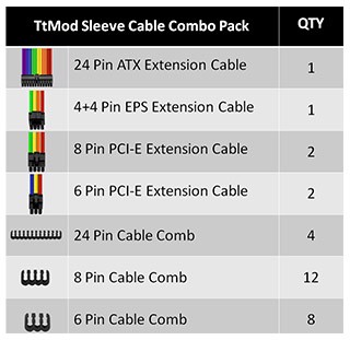 Bộ cáp nguồn TtMod Sleeve Cable Yellow and Black