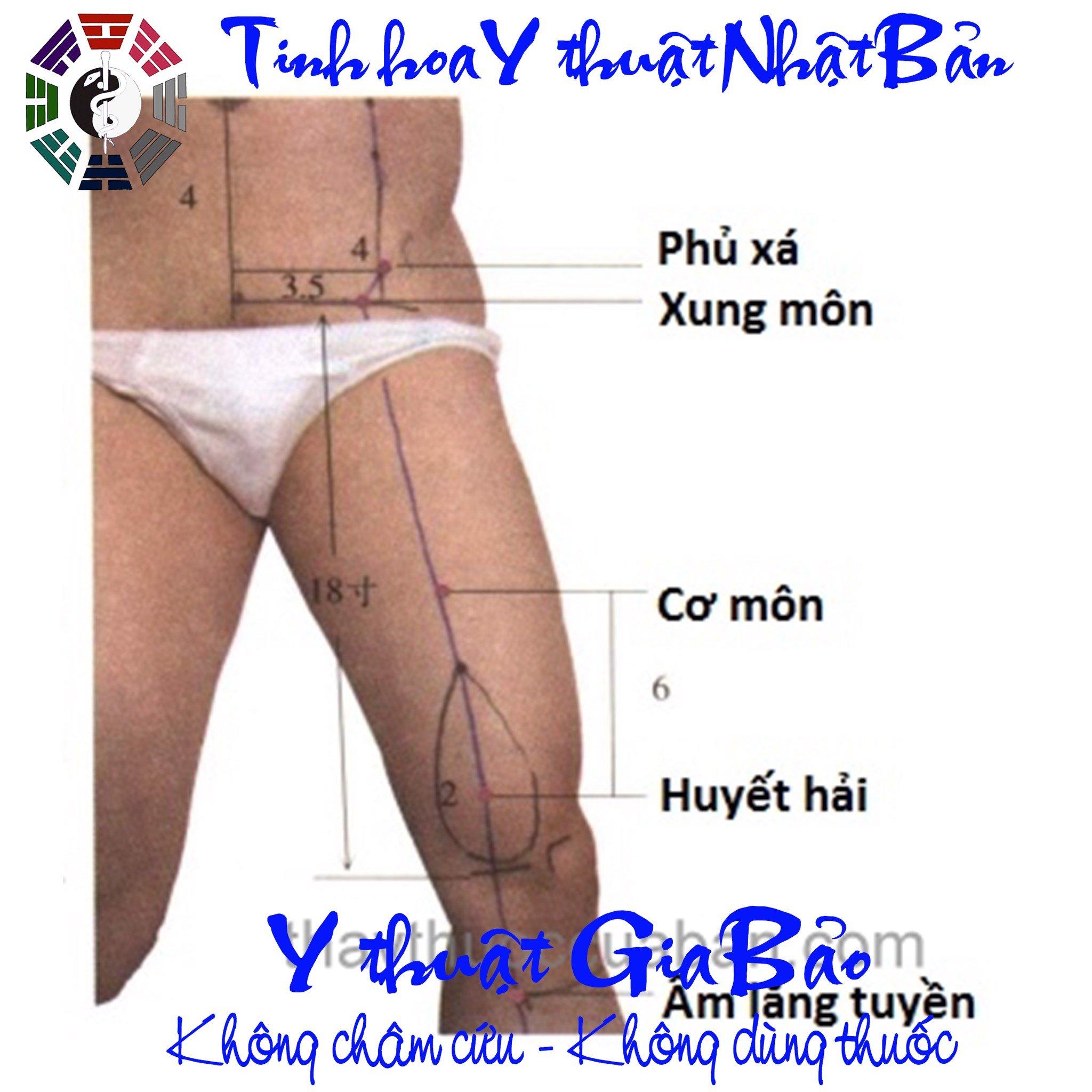 Huyệt Xung Môn