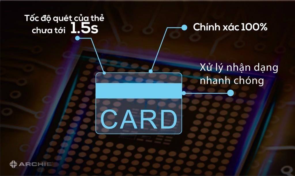 Chip cảm ứng tiên tiến