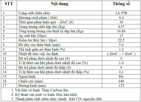 MT5 co2 5kg dragon việt nam