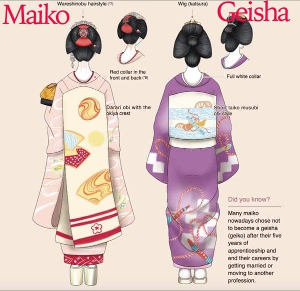 phân biệt maiko-geisha sau