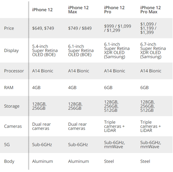 iphone-12-256gb-like-new-3