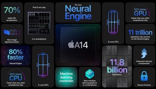 iphone-12-8
