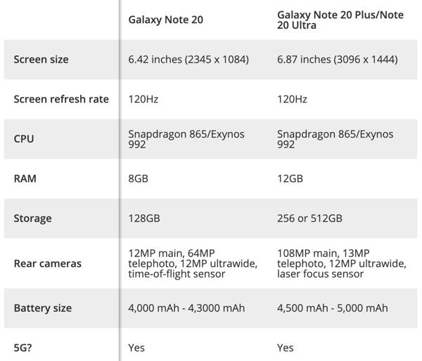 Samsung-galaxy-note-20-plus-256gb-like-new-my-3
