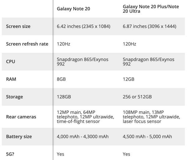 Samsung-galaxy-note-20-plus-256gb-viet-nam-5