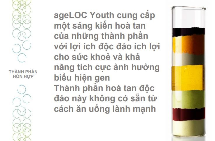 ageloc-youth-0.9