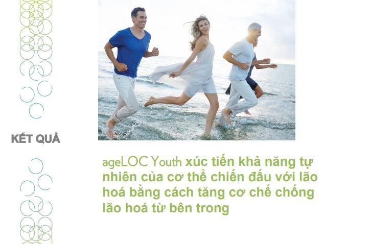 ageloc-youth-0.96