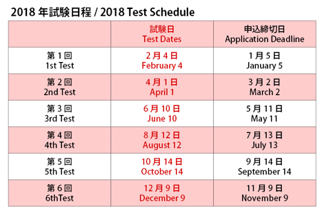 Lịch thi Nat test 2018
