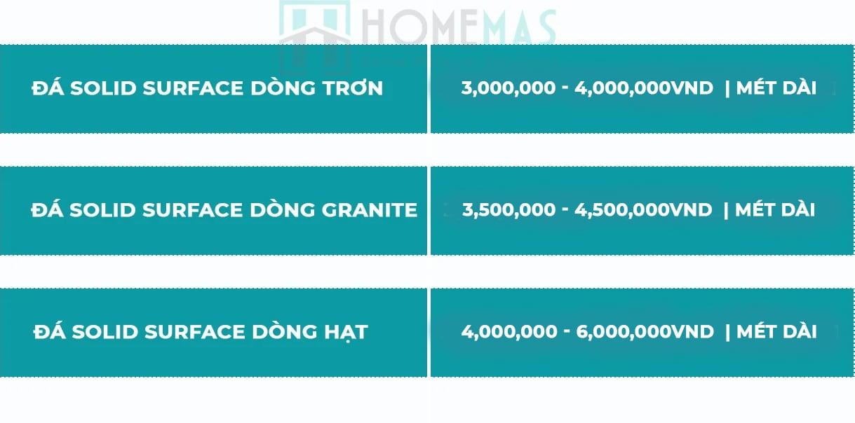 Báo giá đá nhân tạo solid surface uy tín TPHCM, Việt Nam