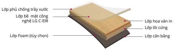 sàn nhựa decorigid siêu cứng