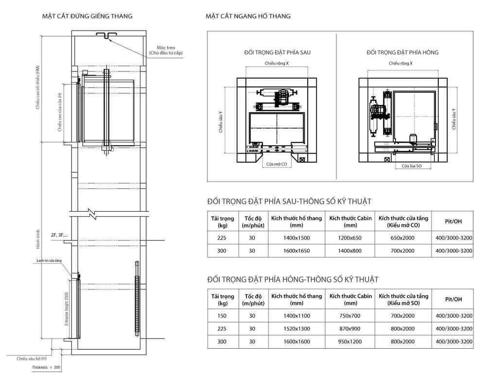 Thiết kế cầu thang máy ốp đá nhân tạo