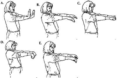 bài tập cho bệnh ống cổ tay tại nhà