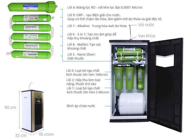 Máy lọc nước Omega KG110