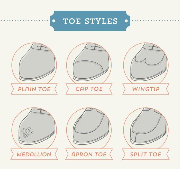Phân biệt các loại mũi giày và họa tiết trên giày
