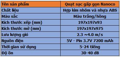 quat-sac-dien-gap-gon-Nanoco-1