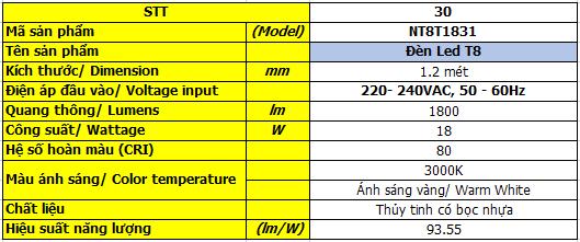 bo-mâng-den-T8_NT8F118N3