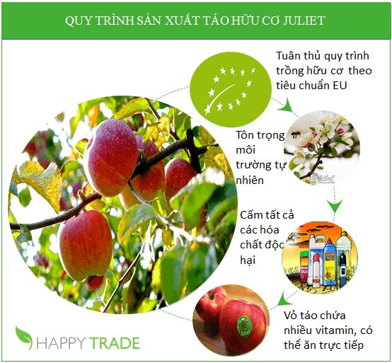 juliet_organic_apple_process