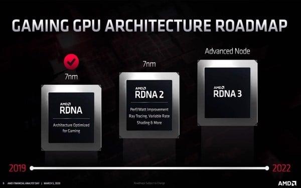 RX 6900 XT, RX 6800 XT, RX 6800