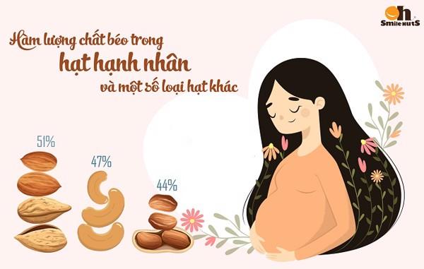 chất béo trong hạt hạnh nhân tốt cho mẹ bầu