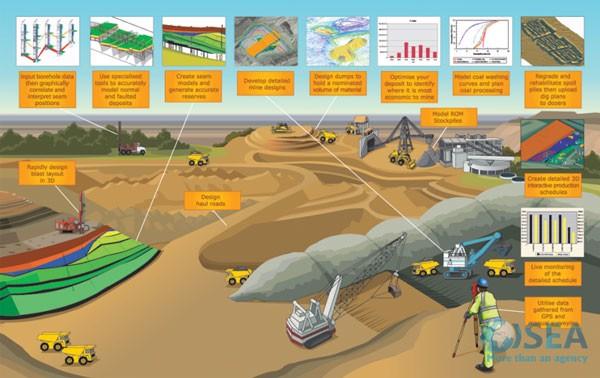 Gemcom - Công ty khai thác khoáng sản