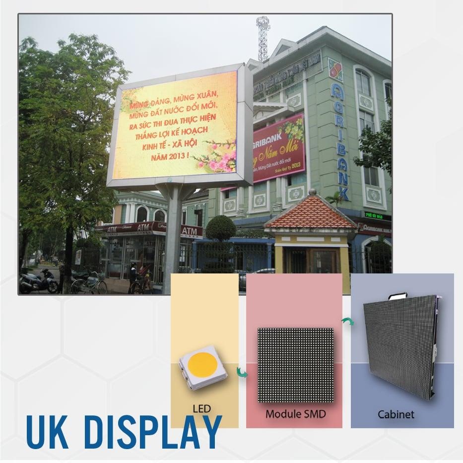 UK Display