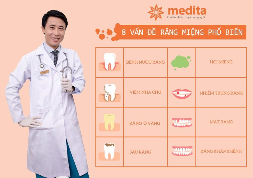 8 vấn đề răng miệng phổ biến