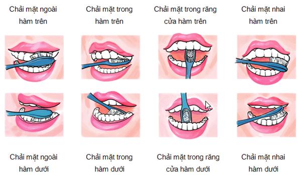 Làm trắng răng nhờ đánh răng đúng cách 1