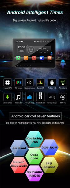 Bảng Báo Giá Màn Hình Android Cho Ô Tô - Cao Cấp Nhất