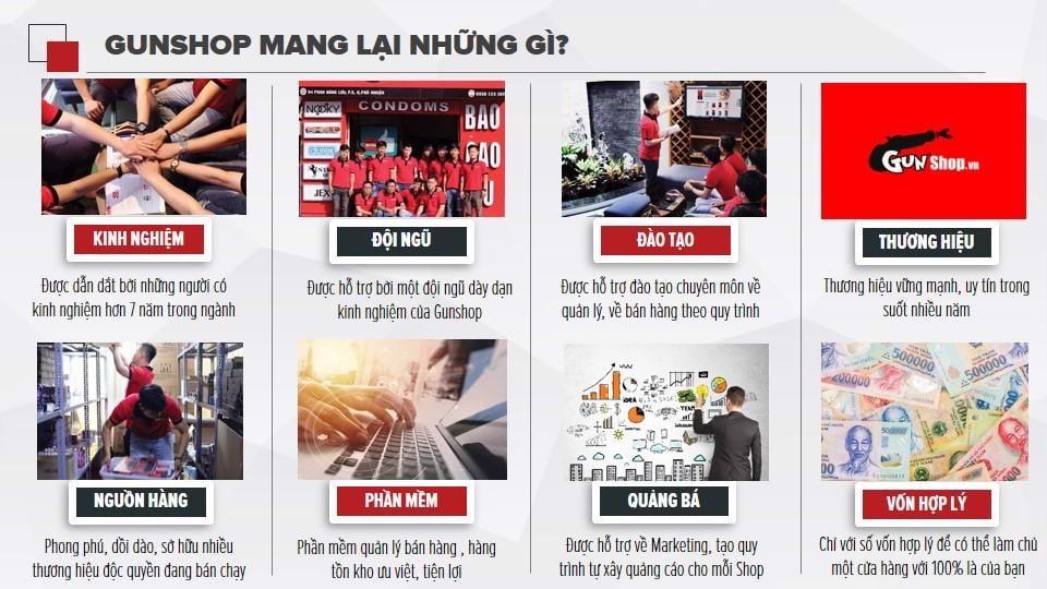 nhuong-quyen-thuong-hieu-gunshop-16