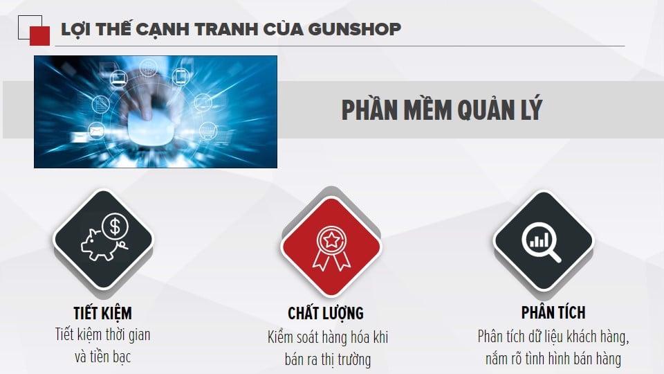 nhuong-quyen-thuong-hieu-gunshop-nhuong-quyen-cua-hang-19