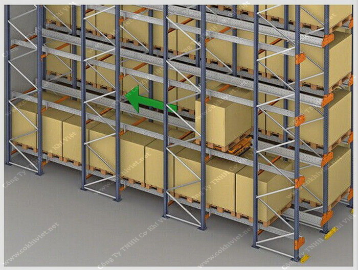 CONSULTING HOW TO CHOOSE PALLET SHELVES FOR WAREHOUSE