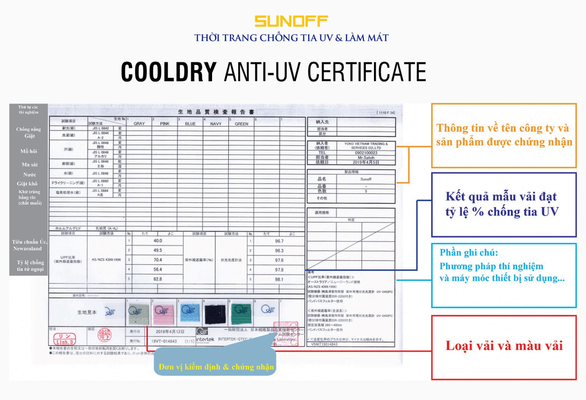 Giay-chung-nhan-sunoff-cooldry-intertek-nhat-ban-chong-tia-uv