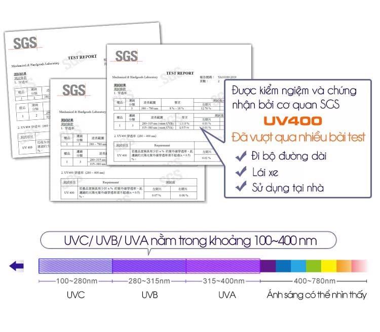 Kính UV400 đổi màu chống tia UV OB21398