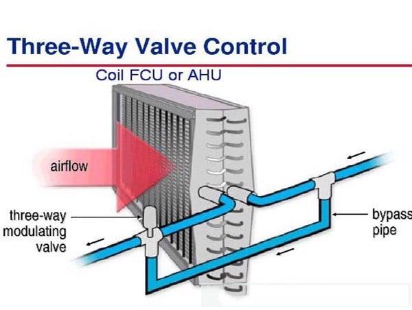Đường ống nước lạnh vào AHU