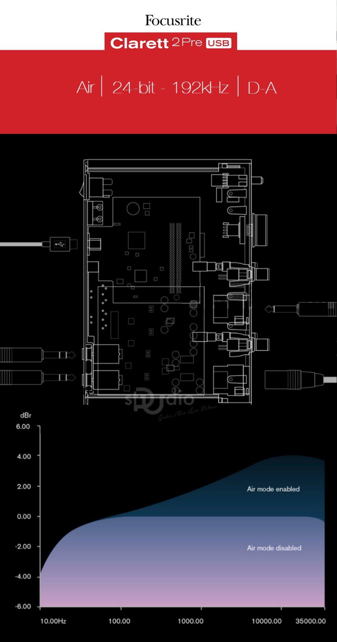 Soundcard Focusrite Scarlett 2Pre USB - Interface thu âm cao cấp