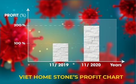 Viet Home Stone responds to the pandemic