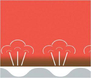 Thiết kế lòng chảo Novogrill giúp thức ăn ít dính – hạn chế dầu mỡ ngấm vào thức ăn