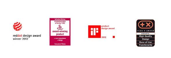 Các giải thưởng về thiết kế của máy ép trái cây Braun J700