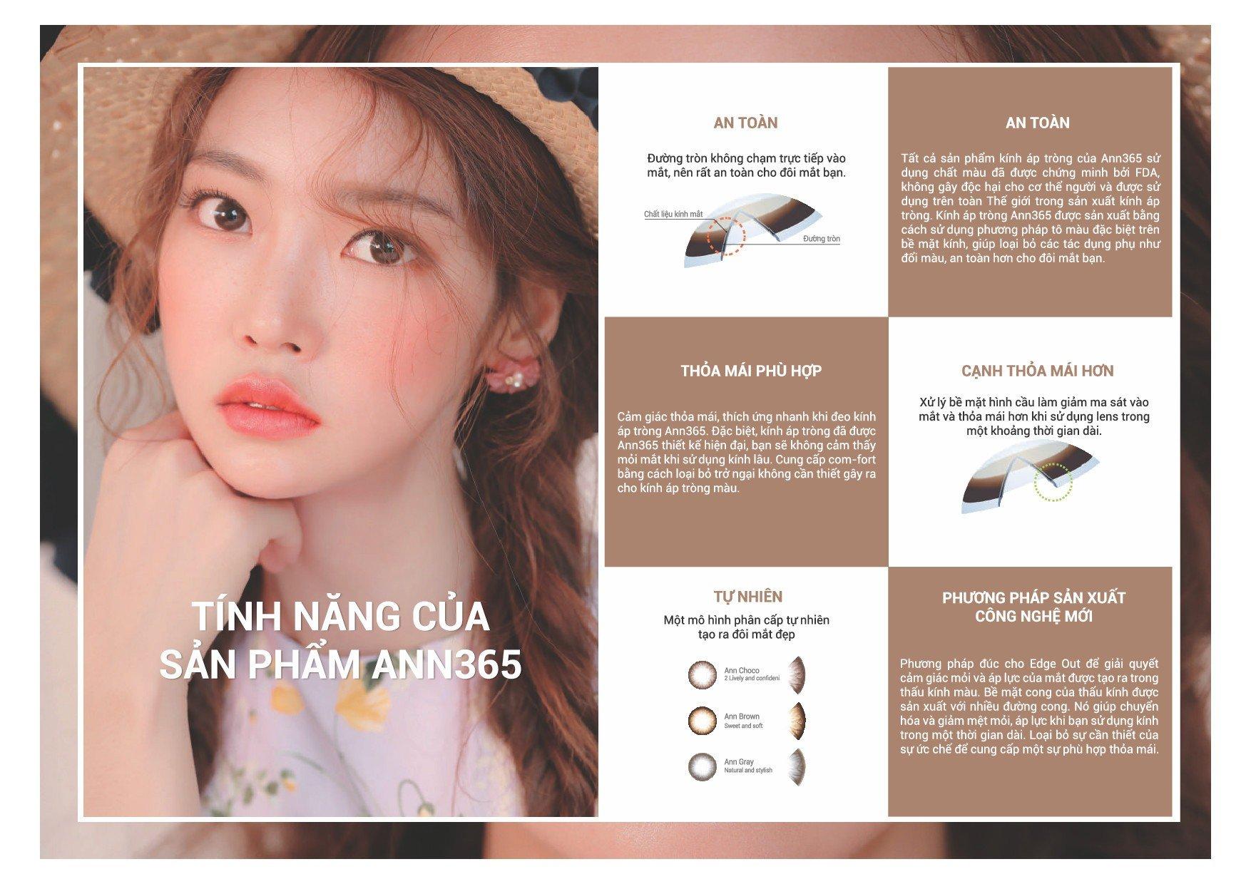 Giới thiệu về ann365 lens