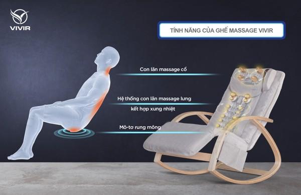 Ghế Vivir - Hệ thống con lăn Thái